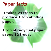 Paperfacts
